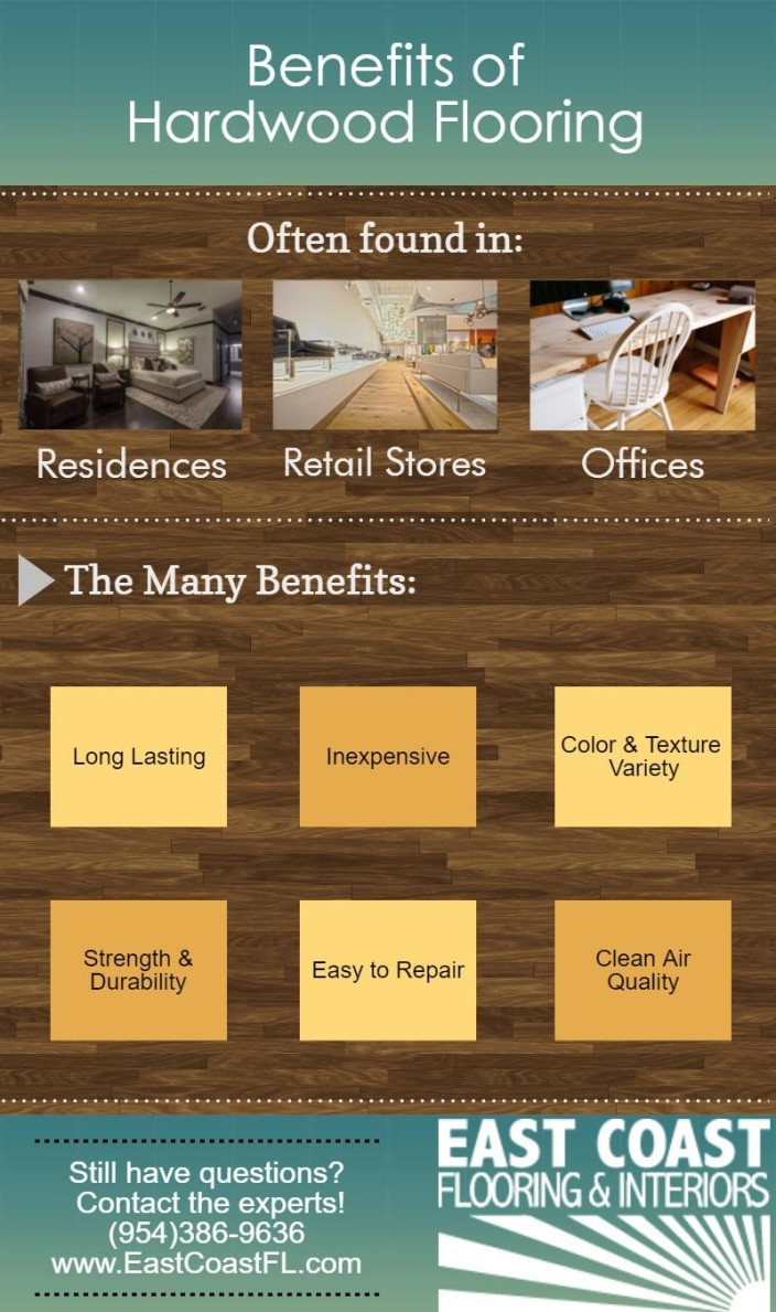 Hardwood Flooring | East Coast Flooring & Interiors